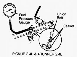 1993 toyota pickup feathering the gass and starting problem isspro fuel pressure sensor at Fuel Pressure Wiring Diagram