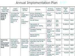 Forecast Budget Template Forecast Budget Template Business Projection Rolling Annual Simple