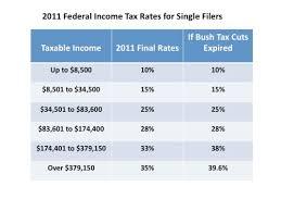 Current Tax Rate Chart Photoaltan16 2011 Tax Bracket