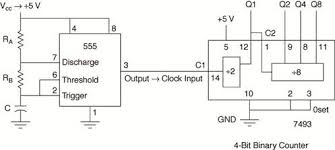 lesson 5 digital i o national instruments Wiring Diagram For Counter exercise 5 3 building a 4 bit digital counter wiring diagram for intermatic sprinkler timer