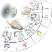 Free Natal Chart Interpretation Birth Chart Free Natal Chart Calculator