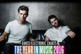 Billboard Movie Charts The Chainsmokers Major Lazer Calvin Harris More Top