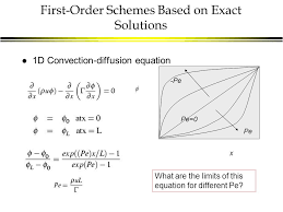 7 first order schemes based on exact solutions l 1d convection diffusion