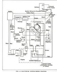 ezgo starter generator wiring diagram in golf cart gas for ezgo ez go golf cart wiring diagram 36 volt ezgo golf cart wiring diagram gas troubleshooting electric drawing for at ezgo wiring diagram gas golf