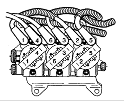 what is the firing order for a 2003 malibu v6 2003 chevy malibu wiring diagram 2003 Chevy Malibu Wire Diagram #45 2003 Chevy Malibu Wire Diagram