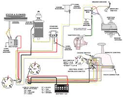 mercruiser troubleshooting images free troubleshooting examples tilt and trim switch wiring diagram captivating mercruiser trim sender wiring diagram pictures best mercruiser trim pump troubleshooting gallery free leeyfo images