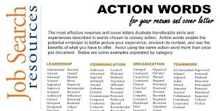 Action Verb For Resume Verbs Resume Buzz Action Verbs Resume Boston Impressive Action Verbs Resume