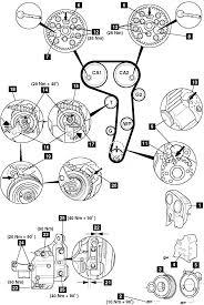 Nissan Largo Wiring Diagram