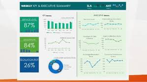 Introducing Excel As A Powerfull Tool Executive Summary