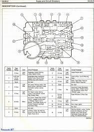1997 ford f150 fuse box diagram under dash diag jumpers thinker 2002 ford f150 fuse box schematic 1997 ford f150 fuse box diagram under dash 2002 ford explorer fuse diagram unique fuse