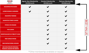 fit for you health club membership pricing
