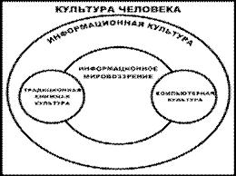 Информационная культура Рефераты Другие рефераты на тему Культура и искусство
