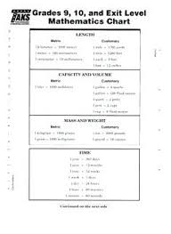 formula sheets for geometry 8th grade math charts eighth grade math chart beautiful grade line