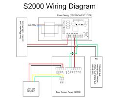 pelco cctv wiring diagram automotive block diagram \u2022 Pelco Spectra IV Dip Switches at Pelco Spectra Iv Wiring Diagram