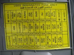 car 2002 kia spectra headlight wiring 2002 kia sportage wiring 2005 mitsubishi endeavor fuse panel kia soul fuse box diagram 2005 mitsubishi endeavor parts fuseboxdiagram1 full size