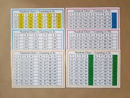 Details About Hundred Square Chart Counting In 2s 5s 10s Times Tables Numeracy Resource