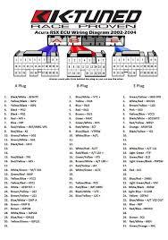install list acura rsx ecu wiring diagram pinout 2002 2004