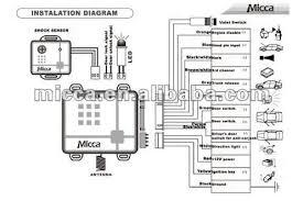 fire alarm wiring diagram & alarm system panel basic wiring fire alarm system wiring diagram pdf at Industrial Fire Alarm Wiring