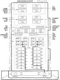 1998 jeep fuse diagram 1998 wiring diagrams
