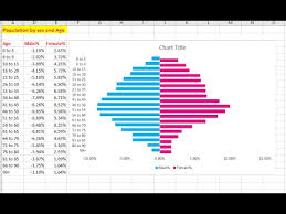 Create Pyramid Chart Pyramid Chart In Google Sheets Www Bedowntowndaytona Com