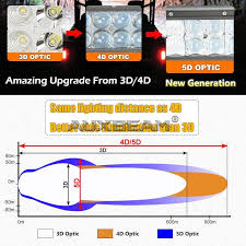 auxbeam 32 inch 180w cree curved spot & flood dual row off road Cree Led Light Bar Wiring Diagram 32 inch 180w cree curved spot & flood dual row off road led light bar ( wiring diagram for cree led light bar