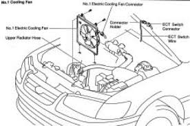 how to replace the electric cooling fans on all 1997 2000 toyota view of the electric no 2 cooling fan system avalon 2 2l 4 cylinder engines