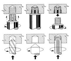 Features And Benefits Of Tridair Keenserts Inserts Pdf