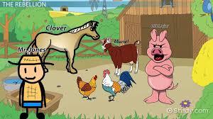 Essay On Animal Farm By George Orwell Conflict In Animal Farm Essay