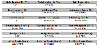 golf 5 radio wiring diagram golf wiring diagrams