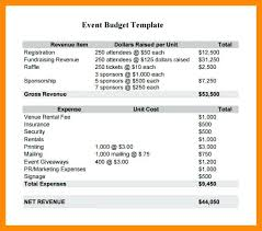 How To Write A Budget Proposal
