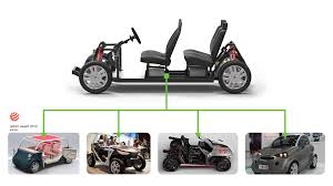 Osvehicle Modular Open Source Electric Car Platform Car Design
