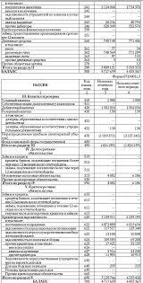 Яндекс касса бухгалтерские проводки ru  одна из которых посвящена теоретическим основам функциям управления а другая анализу предприятия Общества с ограниченной ответственностью БМК Строй