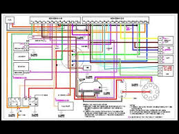 jeep cj7 wiring diagram wiring diagram for jeep cj7 wiring image wiring 84 cj7 wiring diagram jodebal com on wiring