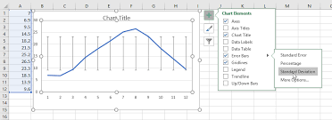 What Is The Use Of Standard Deviation Error Bar In Excel