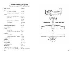 Cessna 182 Performance Charts Cessna 182 C182j 1966 Owners Manual Manualzz Com