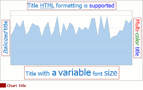Html Font Size Chart Chart Titles Overview Asp Net Controls And Mvc Extensions