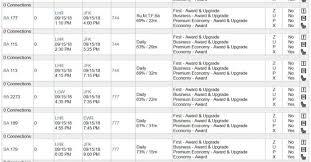 Avios Upgrade Chart How To Upgrade Your British Airways Flights With Avios One