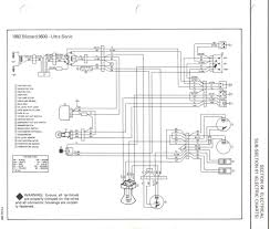 polaris ranger wiring diagram discover your wiring ski doo wiring harness diagram