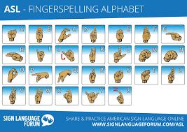 American Sign Language Fingerspelling Chart Asl Fingerspelling Alphabet