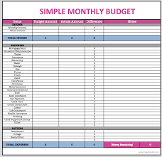 How To Make An Excel Spreadsheet For Monthly Expenses Budget Pywrapper