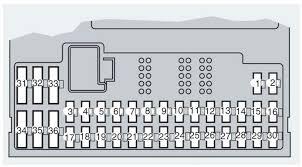 fuse box diagram 2006 le613 mack diagram schematics 2000 mack fuse diagram schematics wiring diagram 2008 mack pinnacle fuse block diagram 2000 mack wiring