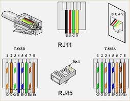 cat 5e vs cat 6 wiring diagram davehaynes me cat 5e vs cat 6 wiring diagram keystone wiring diagram inspirational cat 5e vs cat 6 wiring