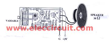 simple am radio receiver circuit earphone eleccircuit the components layout and wiring of the am simplify radio earphone