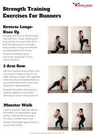 strength for runners