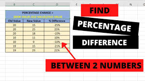 find percene difference between two