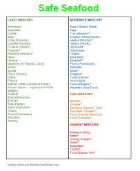 High Mercury Fish Chart Safe Fish Seafood Chart Mercury Levels