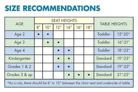 Table Chair Height Chart Toddler Table And Chair Height Recommendations Chart In 2019