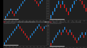 Ninjatrader Renko Charts Renko Optimiser Indicator For Ninjatrader 8