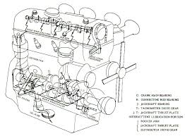 car oil lubrication system overview schoolworkhelper system components