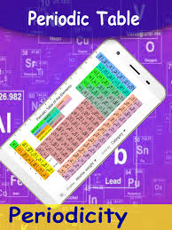 Periodicity - Best Periodic Table chemistry App - Android Apps on ...